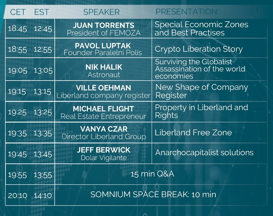 5th Anniversary Of Free Republic of Liberland in VR Conference Schedule 3 president of Liberland, Vít Jedlička bitcoin btc blockchain somnium space crypto